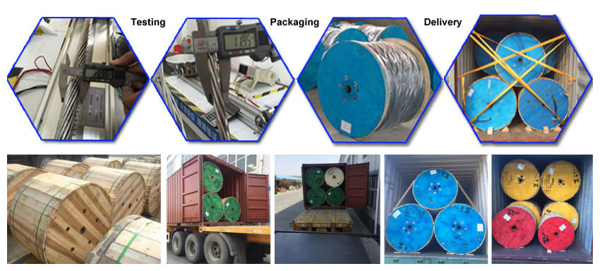 abc conductores testing packaging delivery