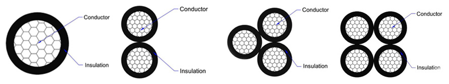 abc conductores diagram