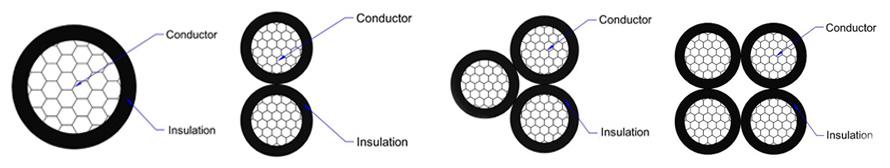 abc conductore diagram