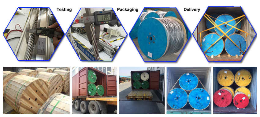 aerial bunched cable testing&packaging&delivery