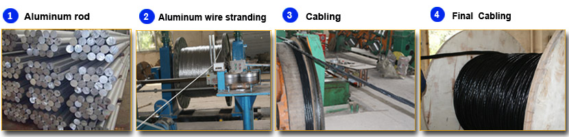 aerial bundled cable production process