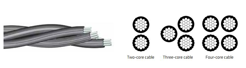 aerial bundled cable overview