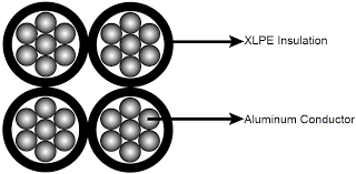 aluminum service cable diagram