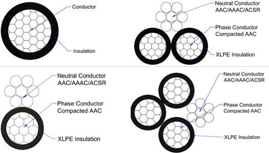 duplex triplex quadruplex structure