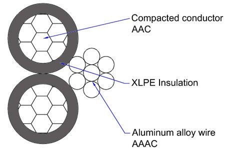 triplex aerial cable diagram